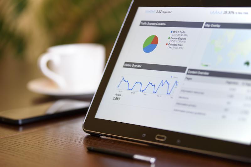 Social Marketing & Media Support